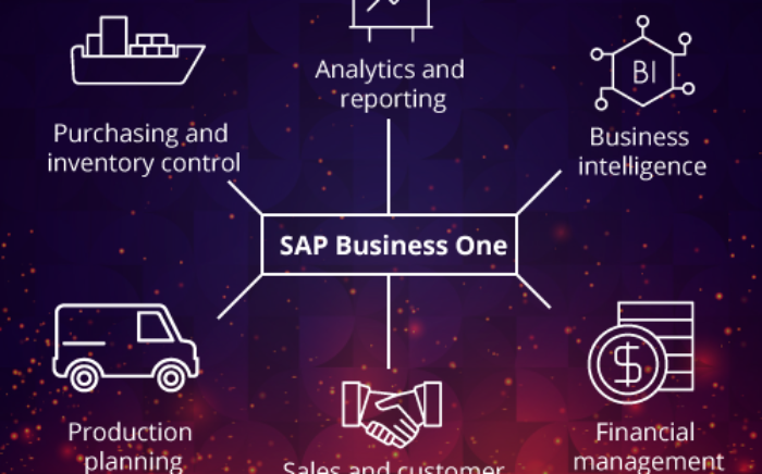 Whats-New-in-SAP-Business-One-New Features-Highlights